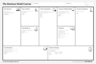 Business_model_canvas_2