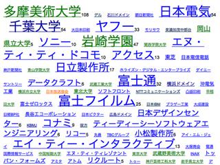 Nakanohito090530