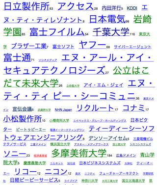 Nakanohito090818